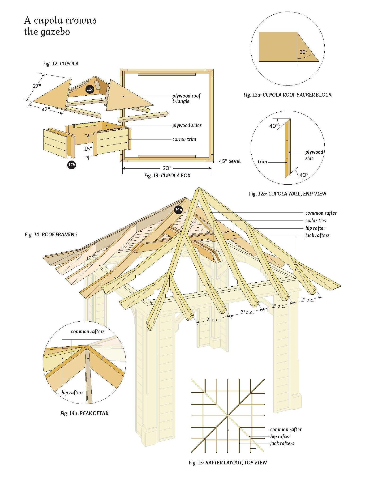 Japanese Style Pavilion Modern Construction Gazebo Plans