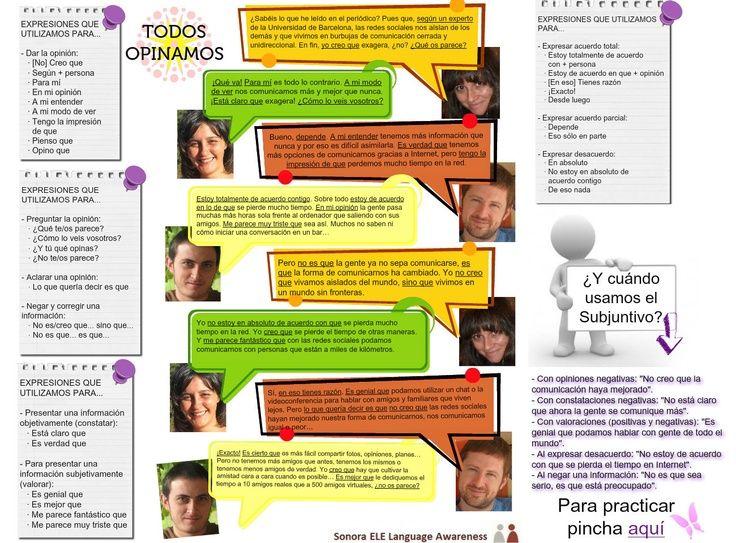 Presentar Información Reaccionar Y Valorar Con Indicativo Y Con Subjuntivo Vía Sonoraele Spagnolo