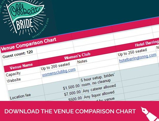 Planning tools 101 wedding venue comparison chart Venue advice