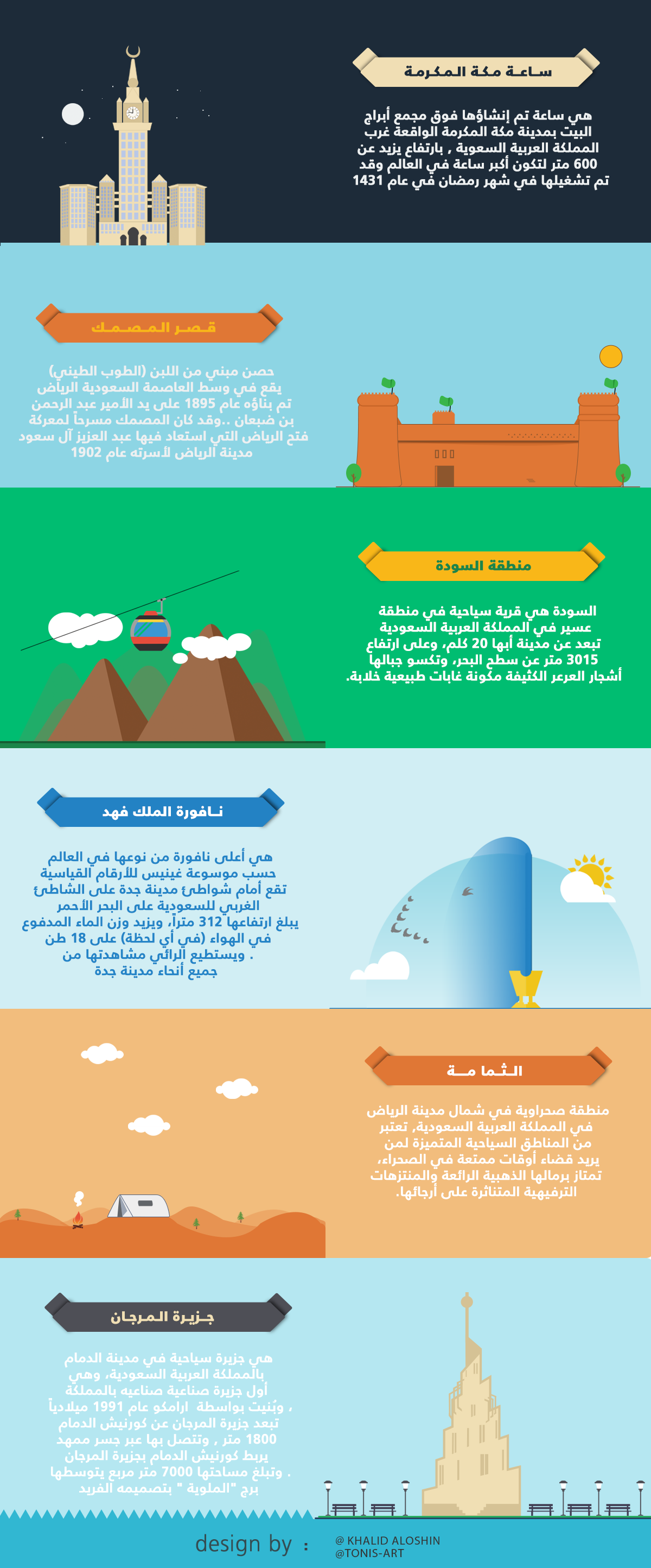 Pin By Khalid Aloshin On Infographic Infographic Screenshots Shopping