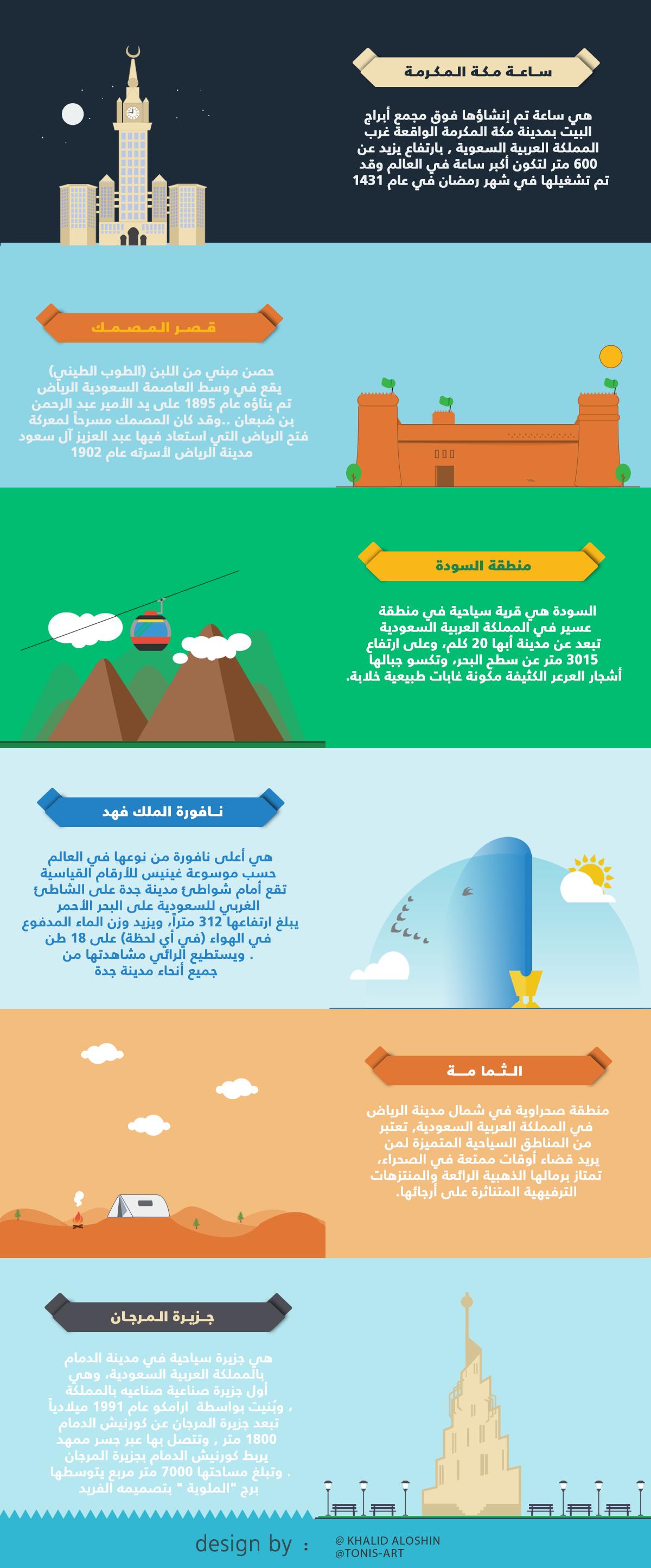 Pin By Khalid Aloshin On Infographic Infographic Screenshots Shopping