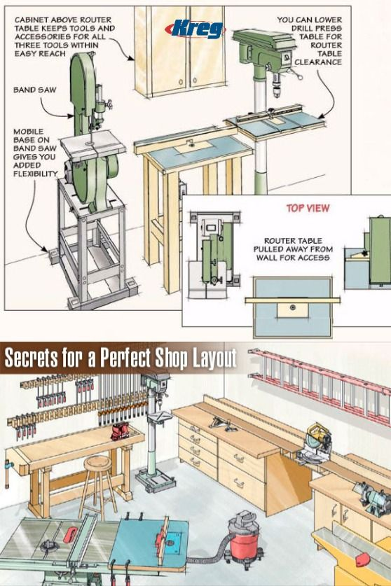Photo of Secrets for a Perfect Shop Layout