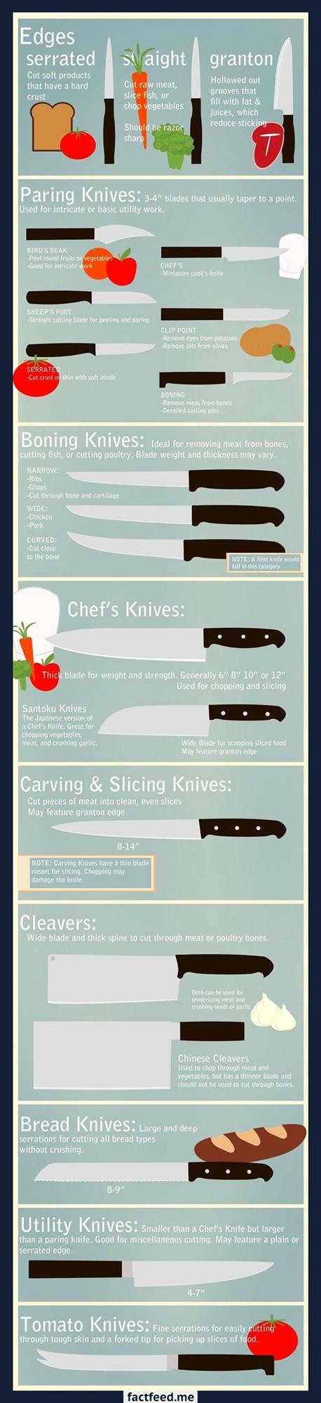 Knives kitchen gtk pinterest knives