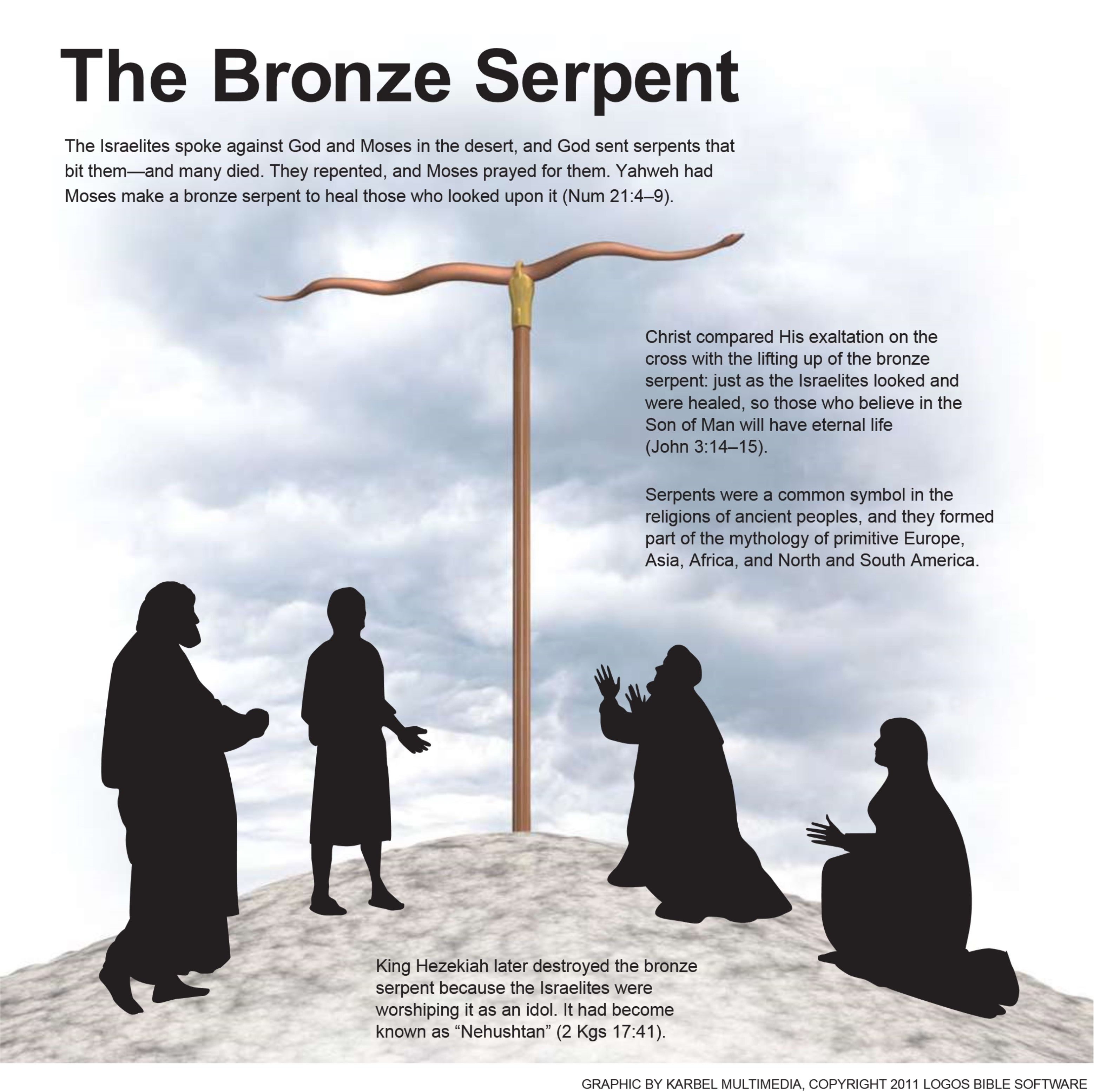 The israelites spoke against god and moses in the desert and god bible pictures buycottarizona Choice Image