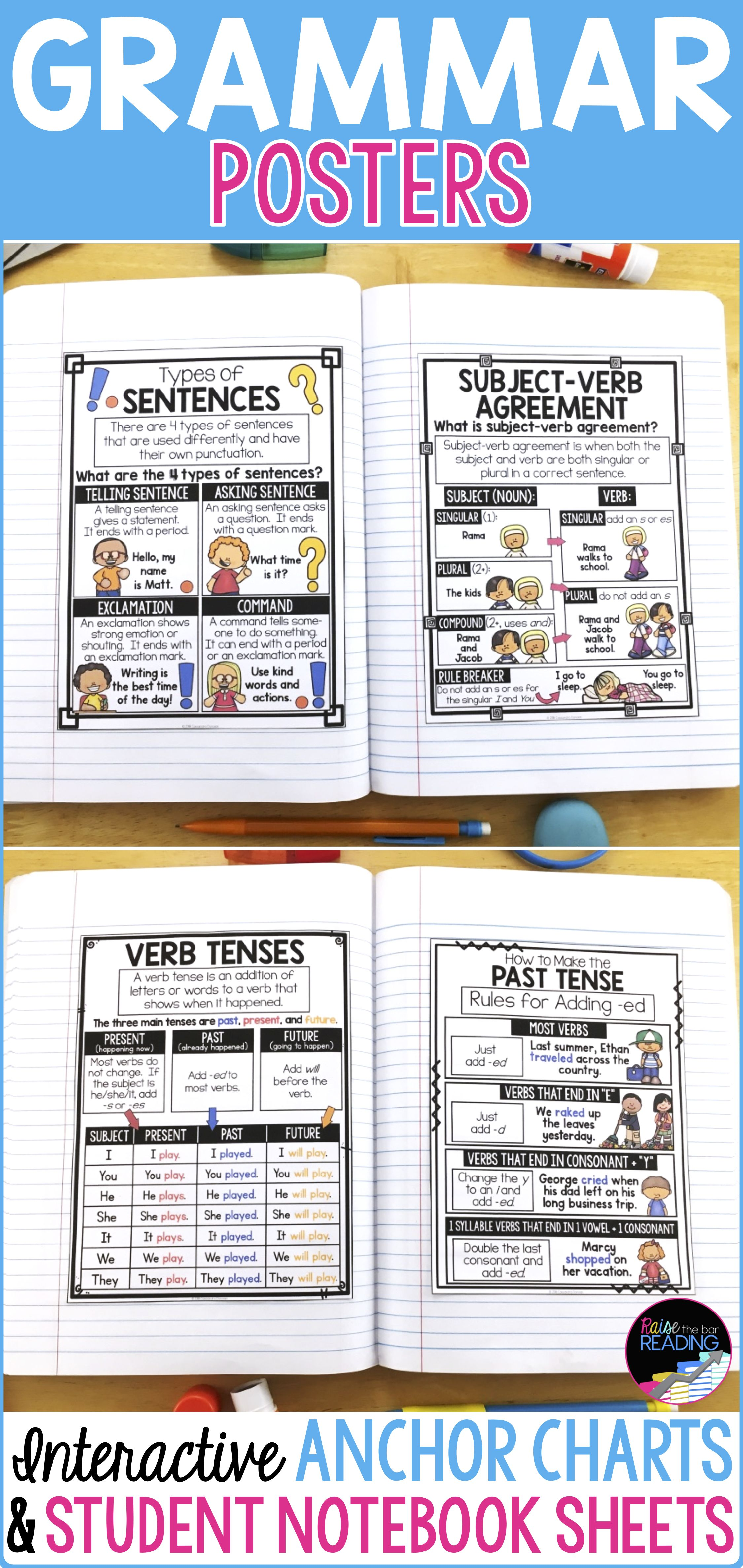 Grammar Posters Anchor Charts Writers Notebook Sheets Set 2