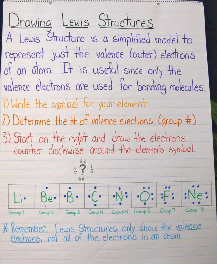 The Joy of Chemistry u2014 A Unit in Photos Química, Notas de estudio - new tabla periodica tierras raras