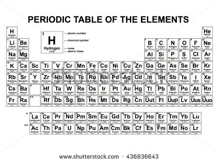 colour in periodic table sheet science Pinterest Periodic table - new periodic table atomic mass protons