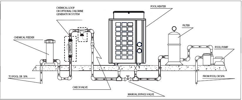 Swimming Pool Heat Pump Electric Diagram Wiring Library