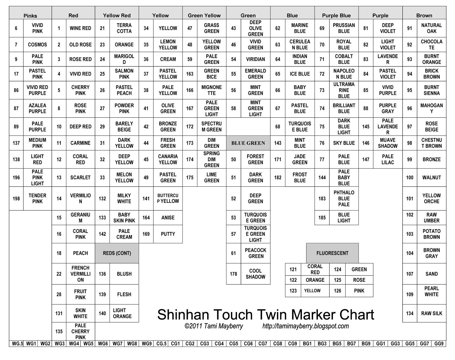 Create It Simply With Tami Mayberry Color Charts Feutres