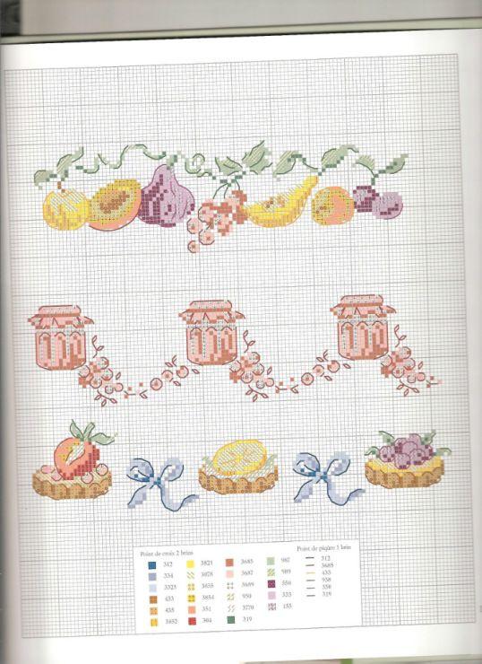 Photo 1 dans mon jardin provencale more for Cuisine provencale