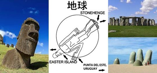 1000+ images about Stonehenge Easter Island on Pinterest | Aliens ...