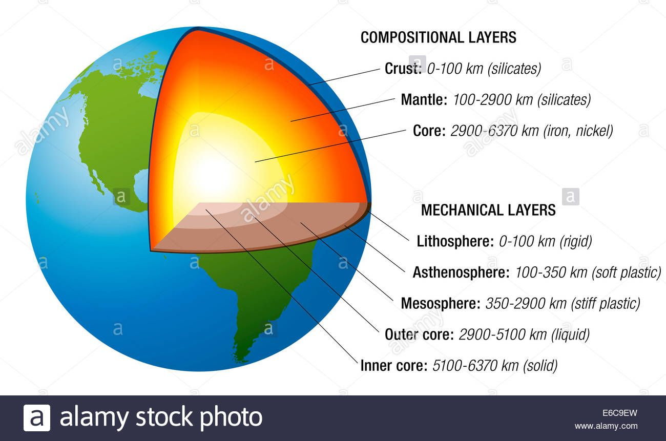Image Result For Mechanical Layers Of The Earth