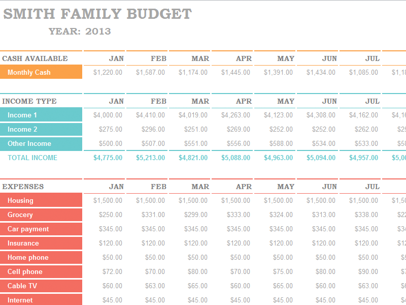 Family Budget Spreadsheet We Ve Started Utilizing Mint Com But I Wanted To Physically See Budget Spreadsheet Family Budget Template Excel Budget Spreadsheet