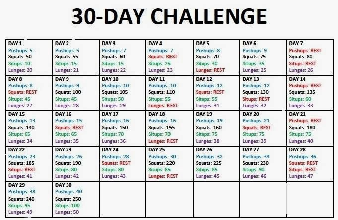 easy way to lose weight in 30 days