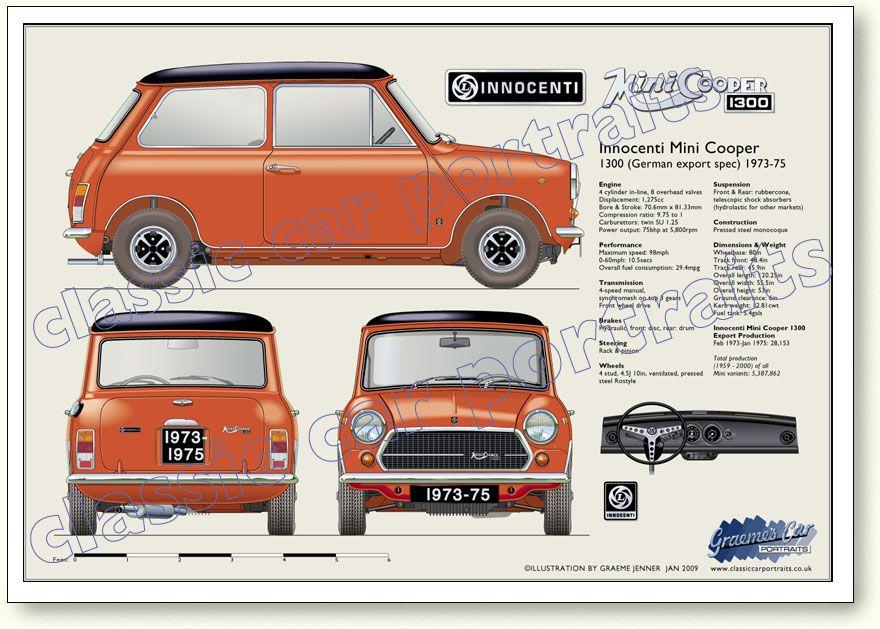 Innocenti Cooper 1300 German Export Spec 1973 75 Red Mini