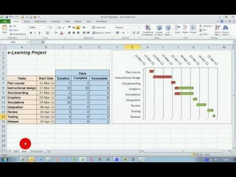 How To Create a Progress Gantt Chart in Excel 2010 career - what does a gantt chart show