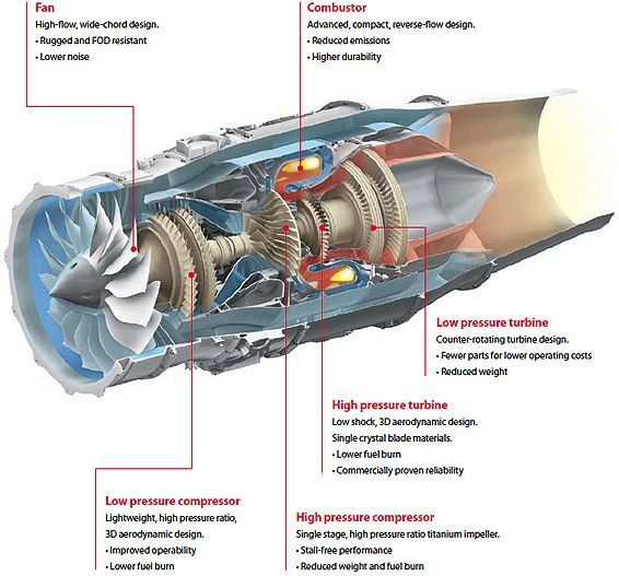 Hondajet Aircraft Jet Engine Aircraft Design Jet Turbine
