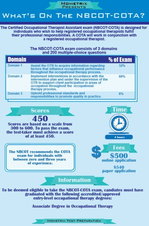Nbcot Cota Test Review Occupational Therapy Assistant Occupational Therapy Schools Occupational Therapy Degree