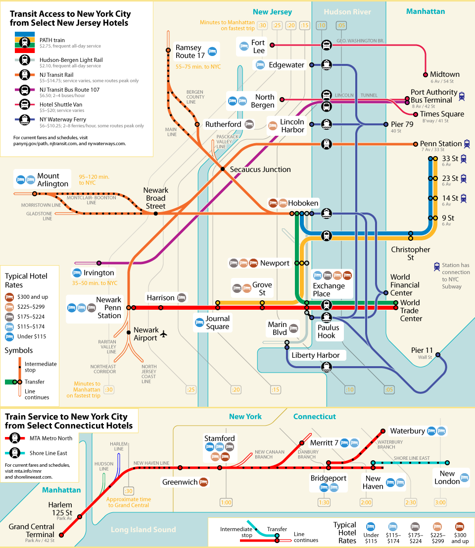 New Jersey To NYC Bus Subway Ferry Shuttle Map New Jersey - Map of new york and new jersey