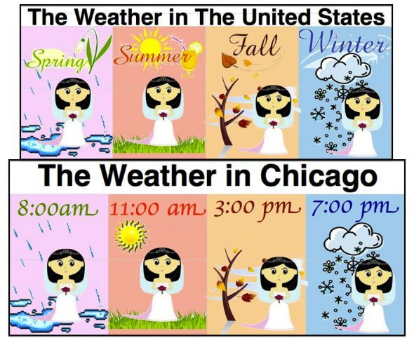 Image result for weather in chicago funny pictures