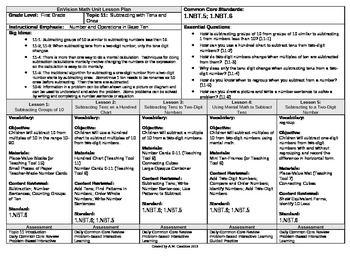 Common Core Envision Math First Grade Topic 11 Unit Plan Sub With 10 S 1 S Envision Math Envision Math Kindergarten Unit Plan