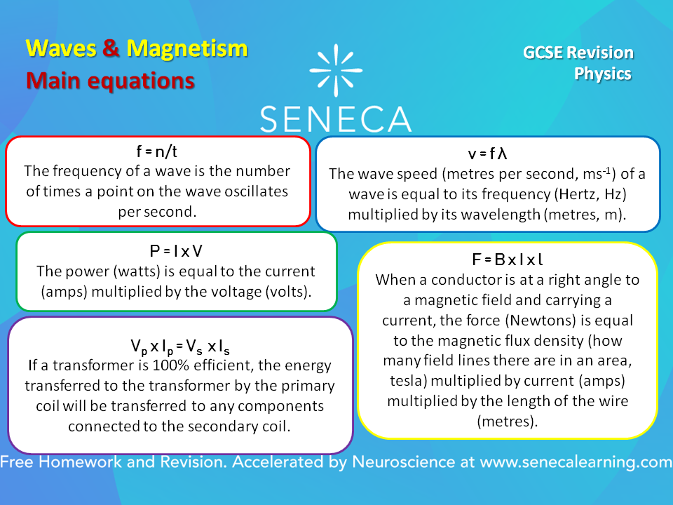 Physics GCSE  Main equations  Waves and Magnetism  For hundreds of