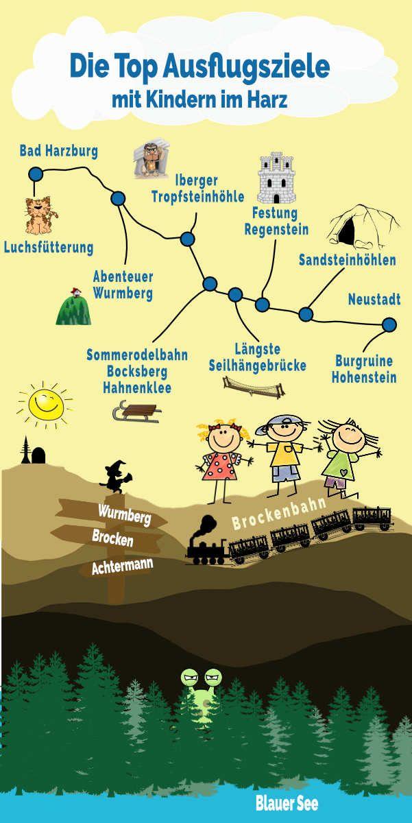 | Urlaub mit Kindern im Harz | Moore, Berge & Dampflokomotiven