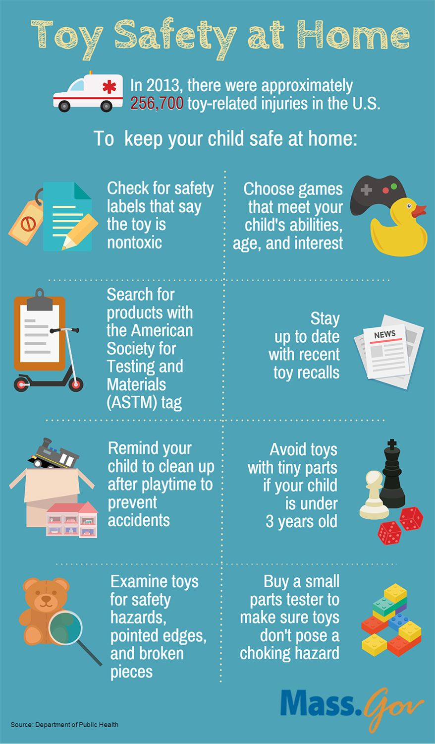 Pin by Mother & Baby Care on Baby Toys | Toy safety, Safe ...