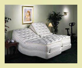Awe Inspiring Adjustable Bed Mattress Report Local Services Interior Design Ideas Lukepblogthenellocom