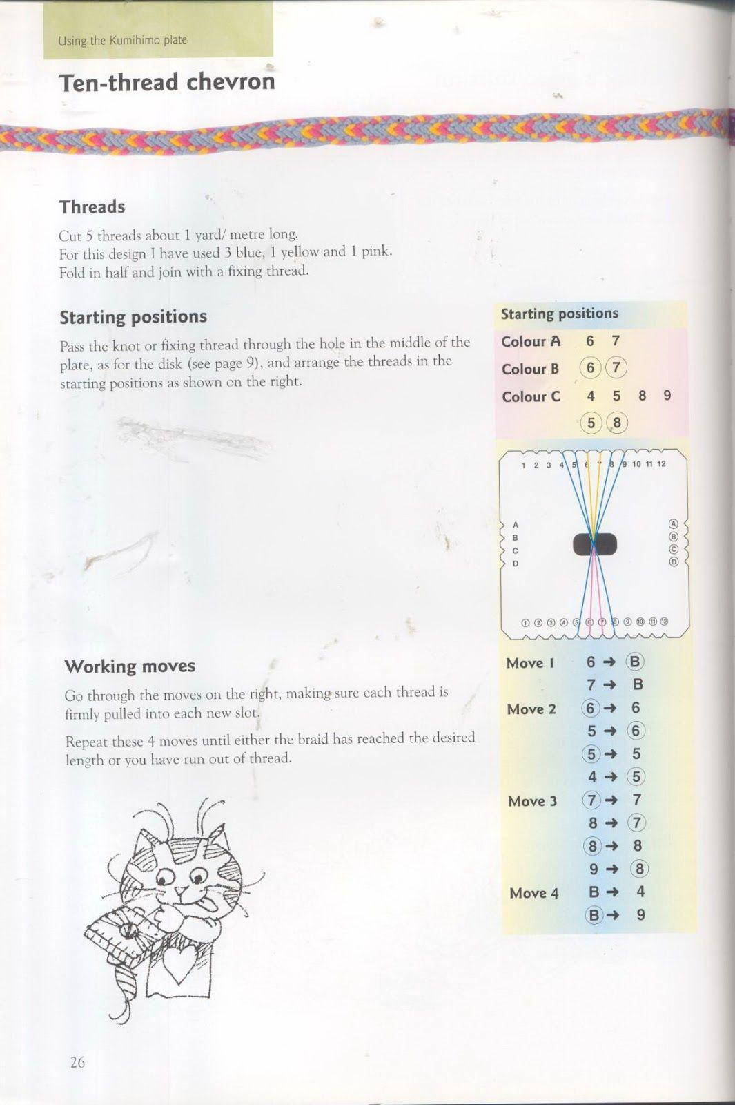 kumihimo pattern | Kumihimo | Pinterest | Patrones, Pulseras y ...