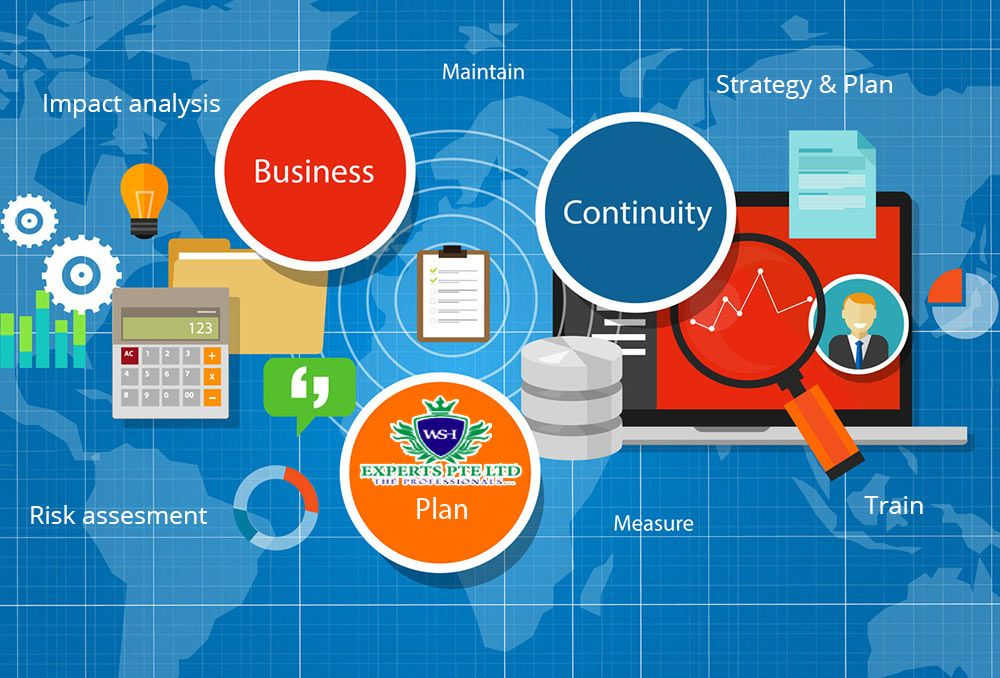 ISO 22301 is the Business Continuity Management System