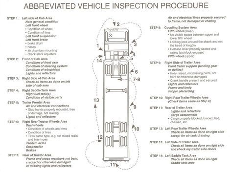 d3c2690b1cf3877e68373d1a5a01ceeb cdl pre trip inspection diagram this above covers the very basic