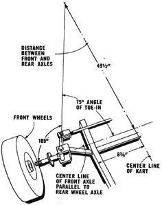 Resultado de imagen para soapbox car blueprints plans