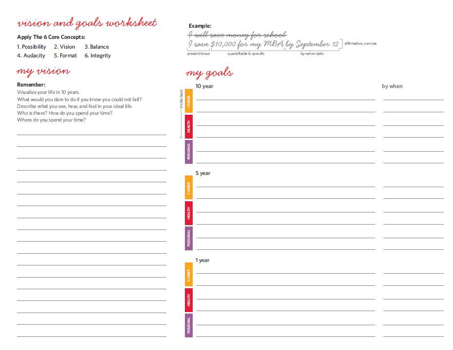 Vision and goals worksheet Ready, set, goal! - This is the goal - minute sheet template