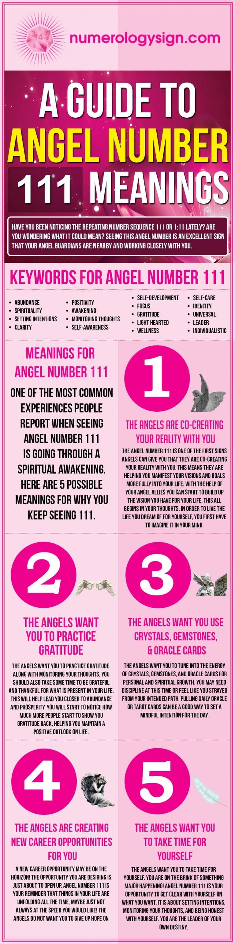 Angel Number 111 Meanings Why Are You Seeing 1 11 With Images
