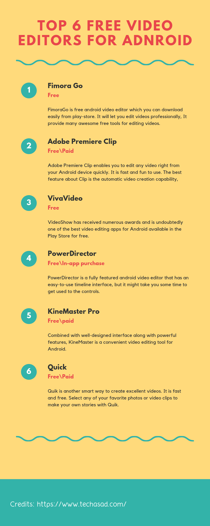 Top 10 Video Banane Ka Apps (Free Me Download Kare