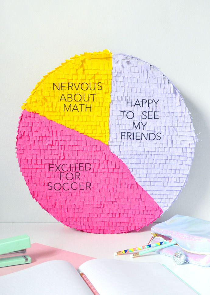Pie Chart Back To School Pinata Back To School Pinterest Back