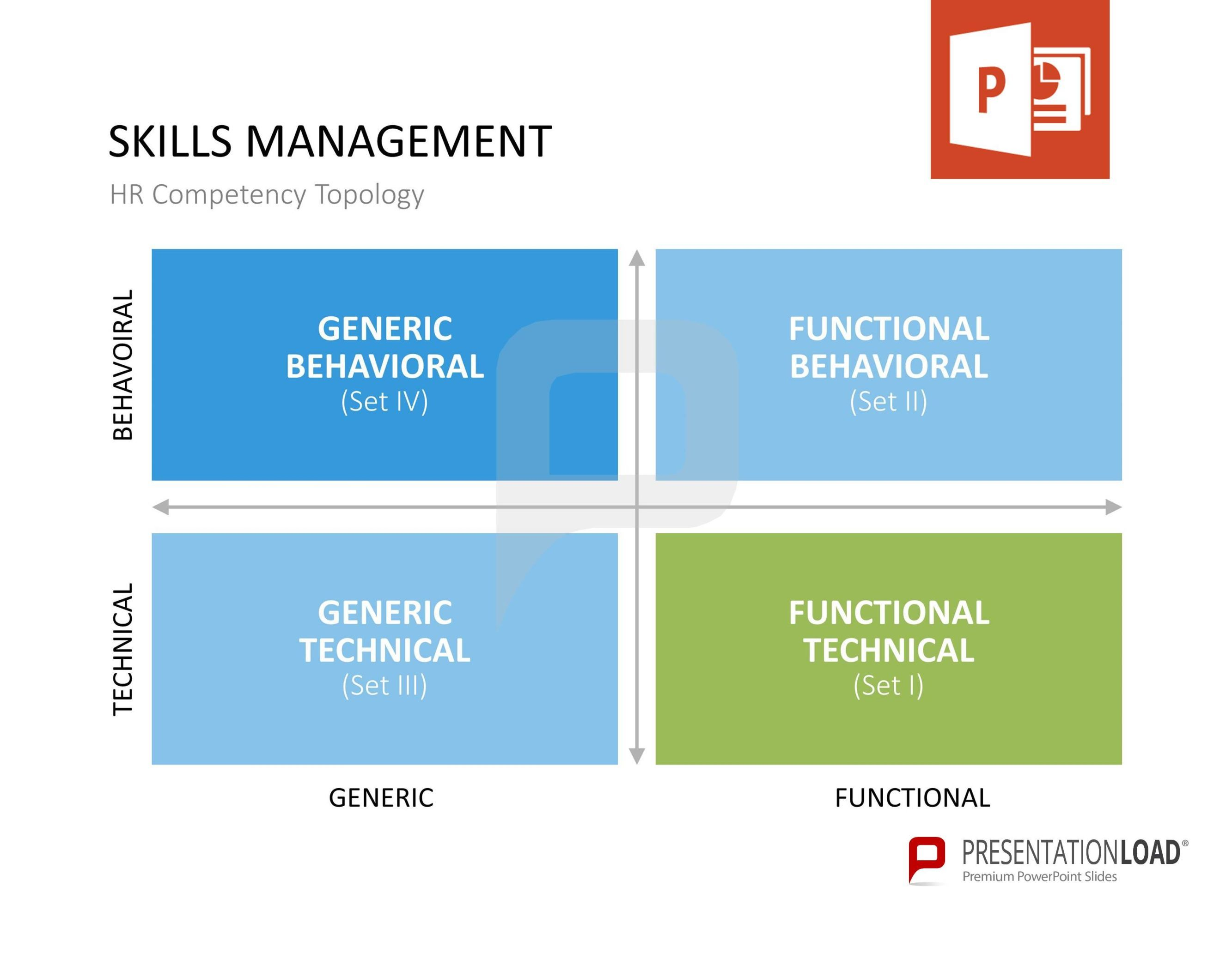 Skills Management Hr Competency Topology Functional Technical