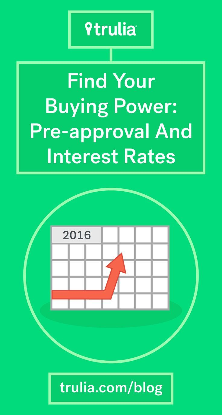 Determine Your Buying Power Mortgage Pre Approval And Interest