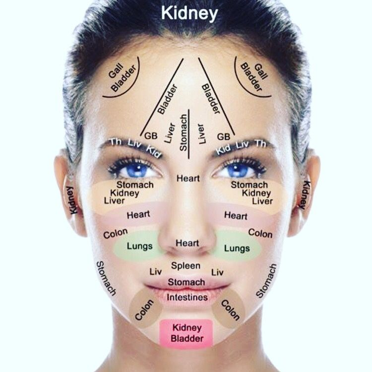 Facial Cupping will also stimulate the Pressure Points of ...