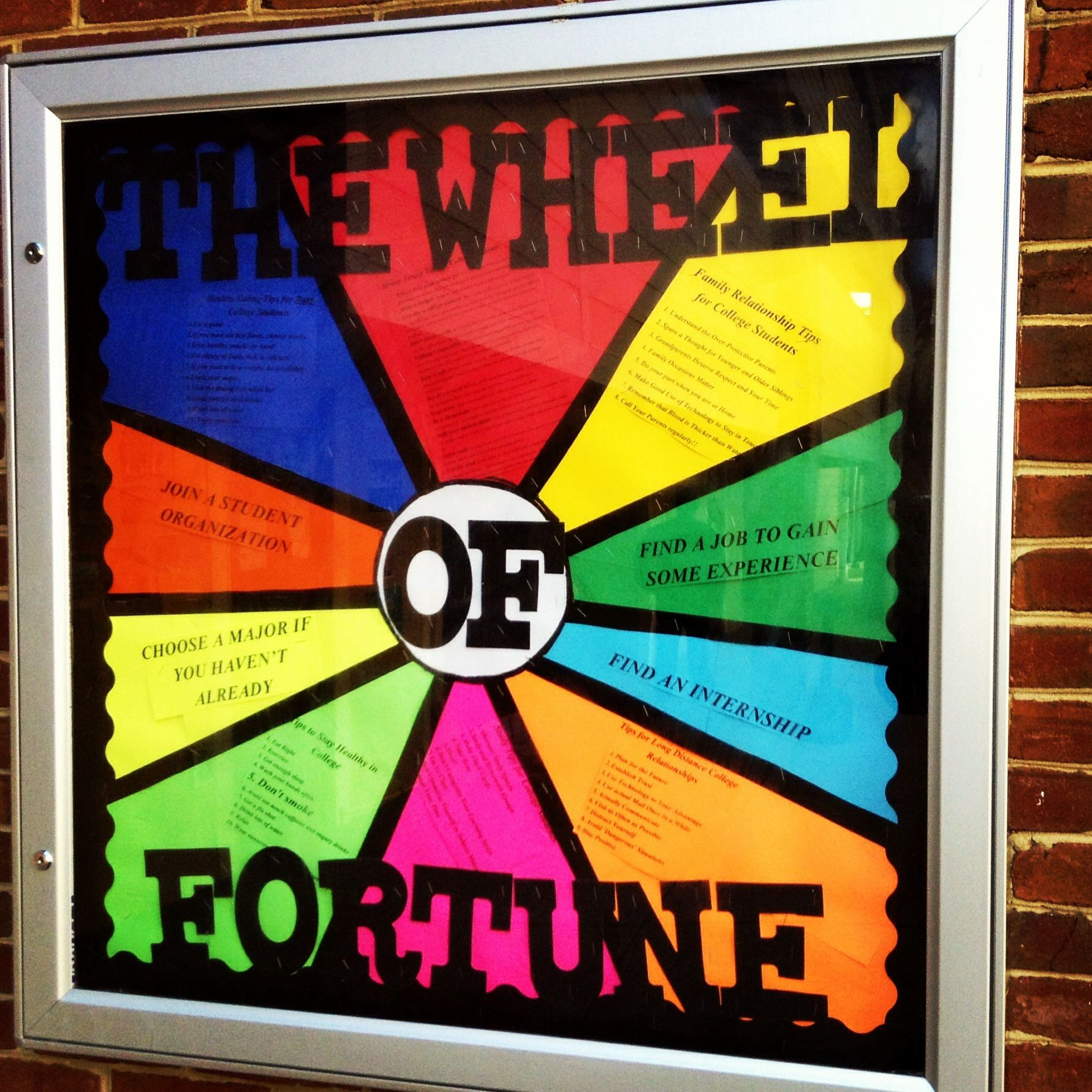 Wheel Of Fortune Bulletin Boards Wheel Of Fortune