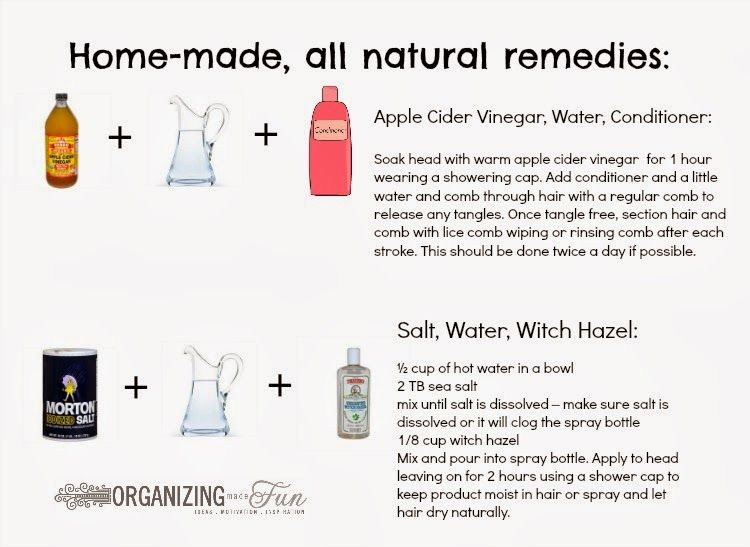 Pin On All Natural Solutions To Every Day Problems