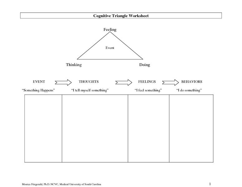 Cognitive Triangle Yahoo Image Search Results Rebt