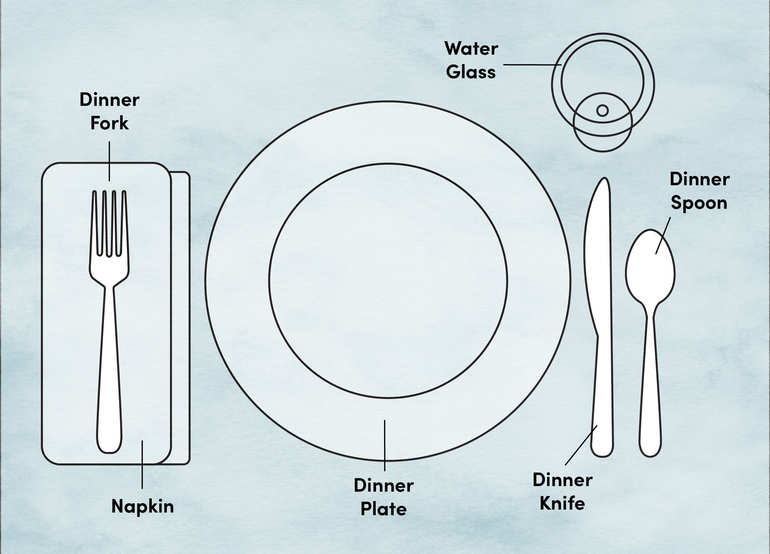 Etiquette Training Proper Place And Table Setting Diagram