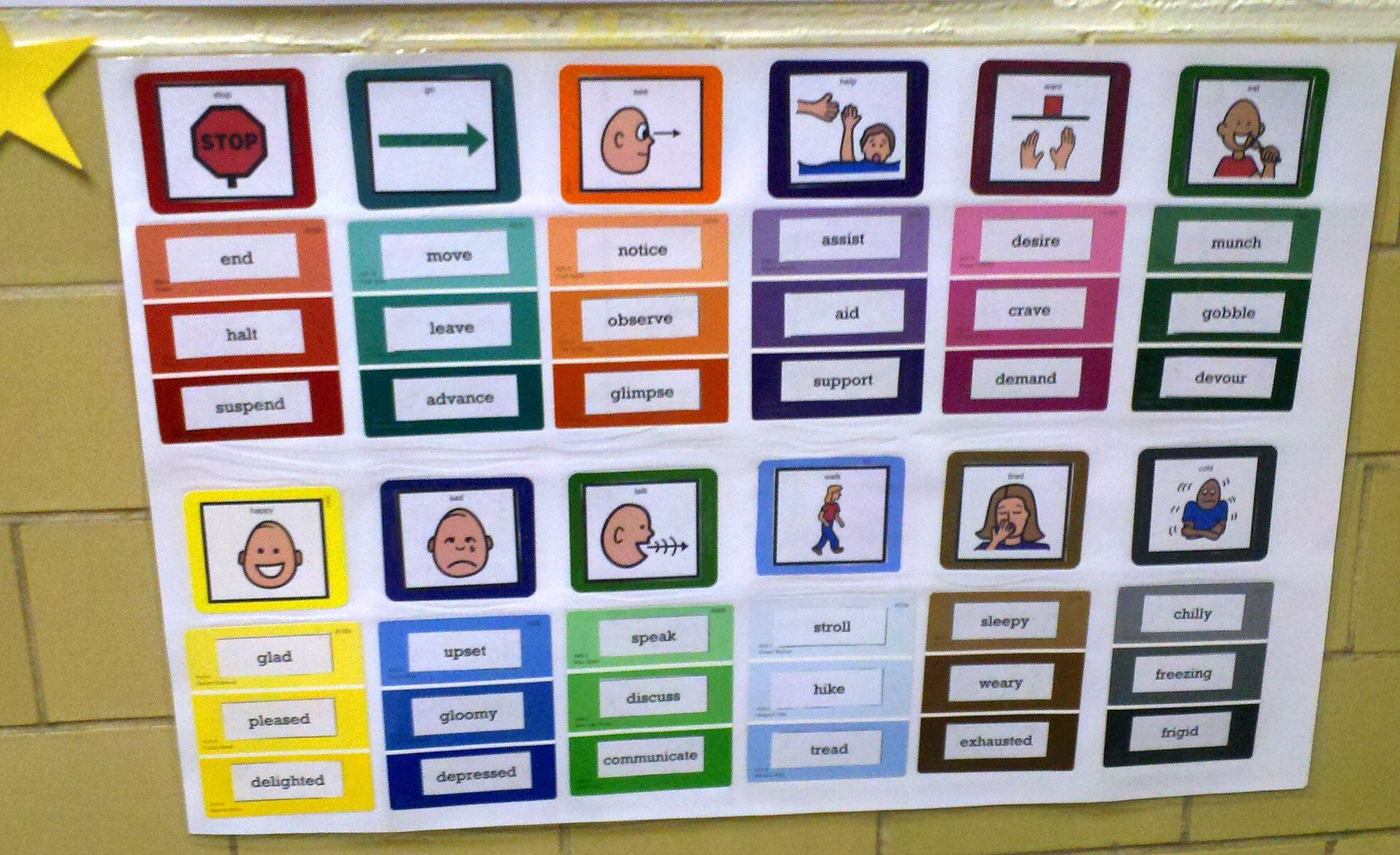 Paint Chip Word Wall Uld Be Easily Modified For