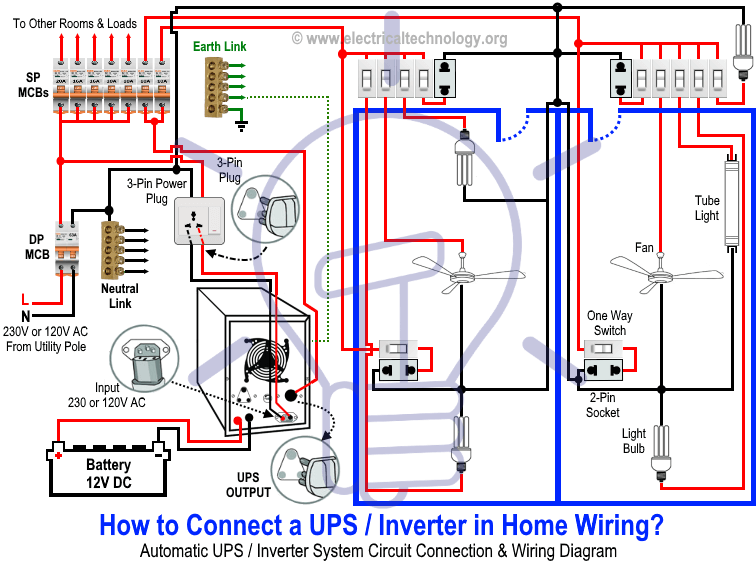 How To Connect Automatic Ups Inverter To The Home Supply System House Wiring Ups System Home Electrical Wiring