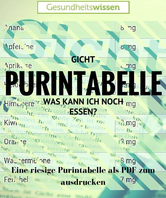 purinarme lebensmittel tabelle
