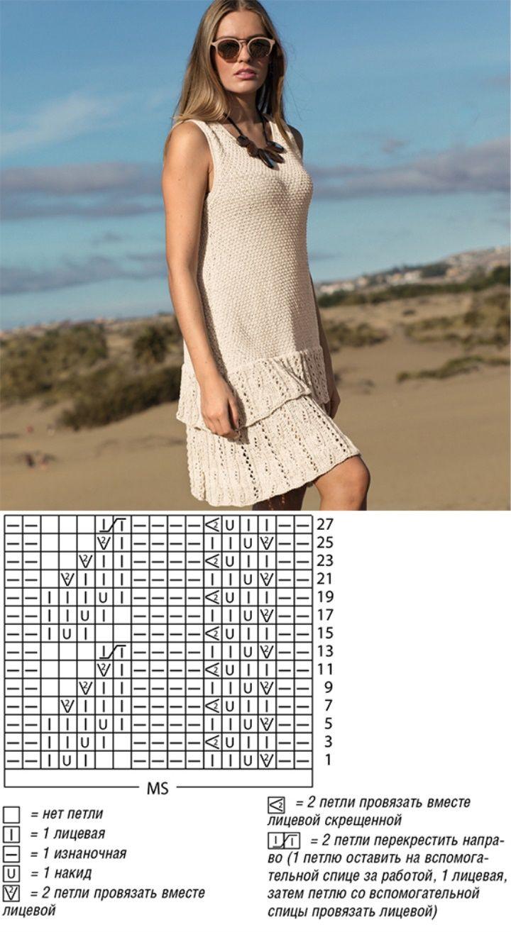 Knitting Dress Lace Frills #knitting #crochet #womensfashion ...