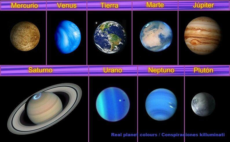 Colores De Los Planetas Sistema Solar Foto Bts