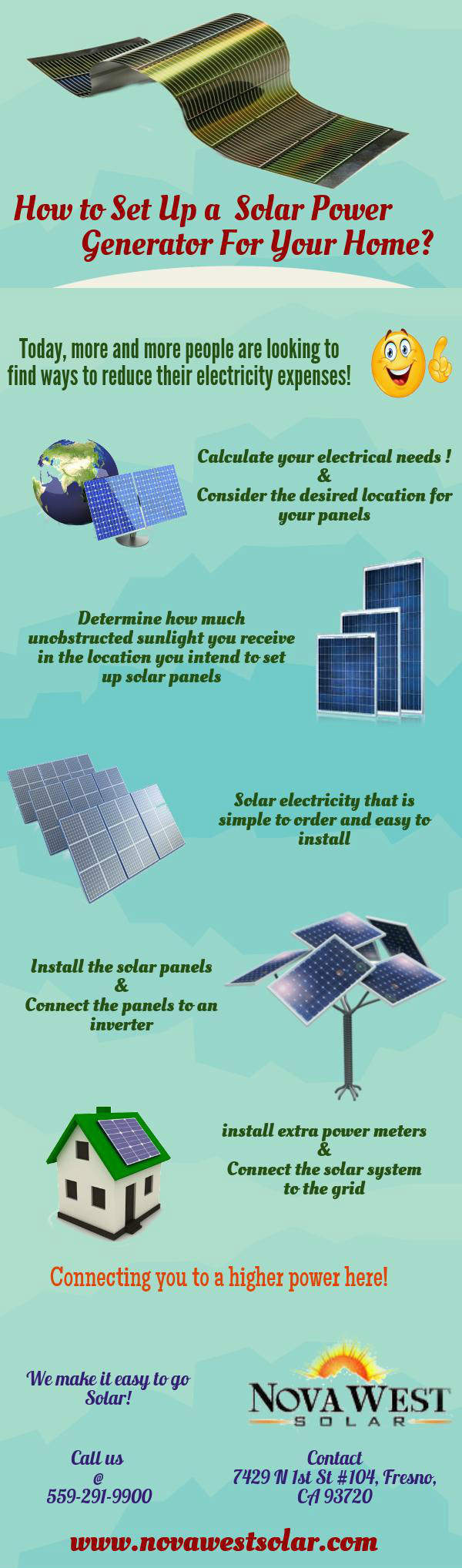 How To Set Up Solar Panels For Your Home   Solar Lease Fresno ...
